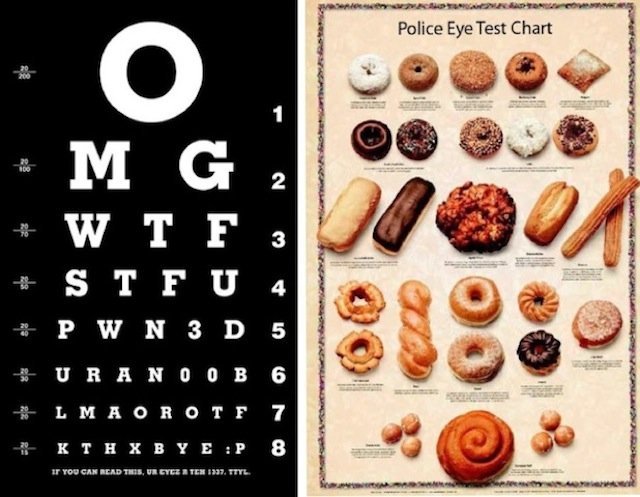 INFOGRAPHICS Strange Eye Exam Charts Law Enforcement, Security
