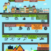 ROADMAP_TO_BUY_A_HOUSE