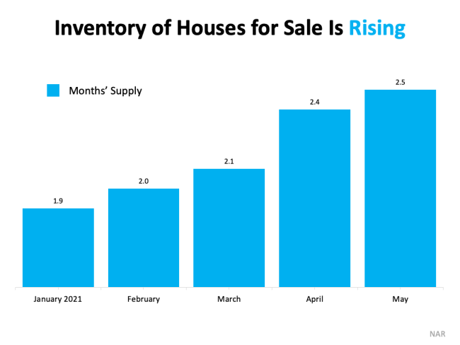 Housing Supply Is Rising. What Does That Mean for You?   Simplifying The Market
