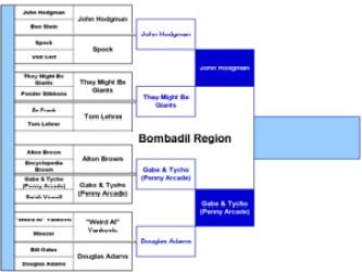 Bombadil Region Round 2