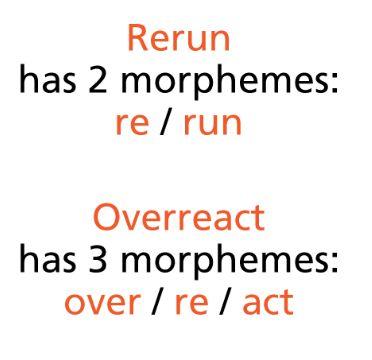 Morpheme - Glossary Term 4