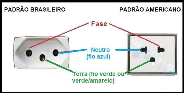 Eletr nica b sica archives paulo brites eletr nica etc for Colori fase e neutro