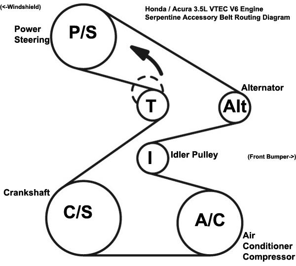 04 Accord 3 0 Belt Diagram Control Cables  Wiring Diagram
