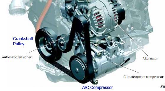 Volkswagen Passat TSI Serpentine Accessory Belt Replacement Guide