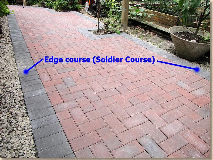 Paving Expert Block Paving Edge Courses