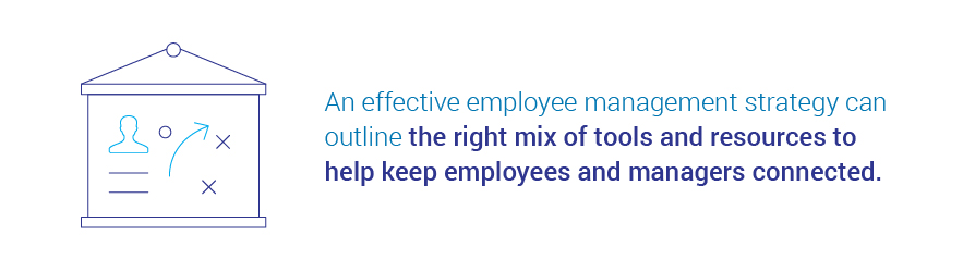 Managing Human Capital and Contributing to Your Company\u0027s Growth - effective employee management strategy