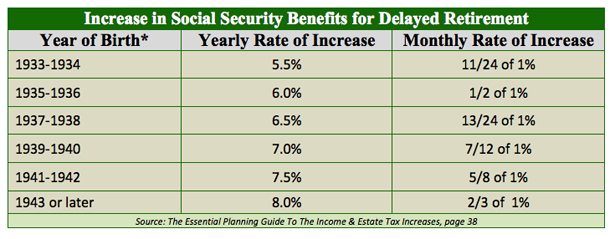 Jim Lange\u0027s 2015 Year-End Tax Report - Year-End Tax Moves for 2015