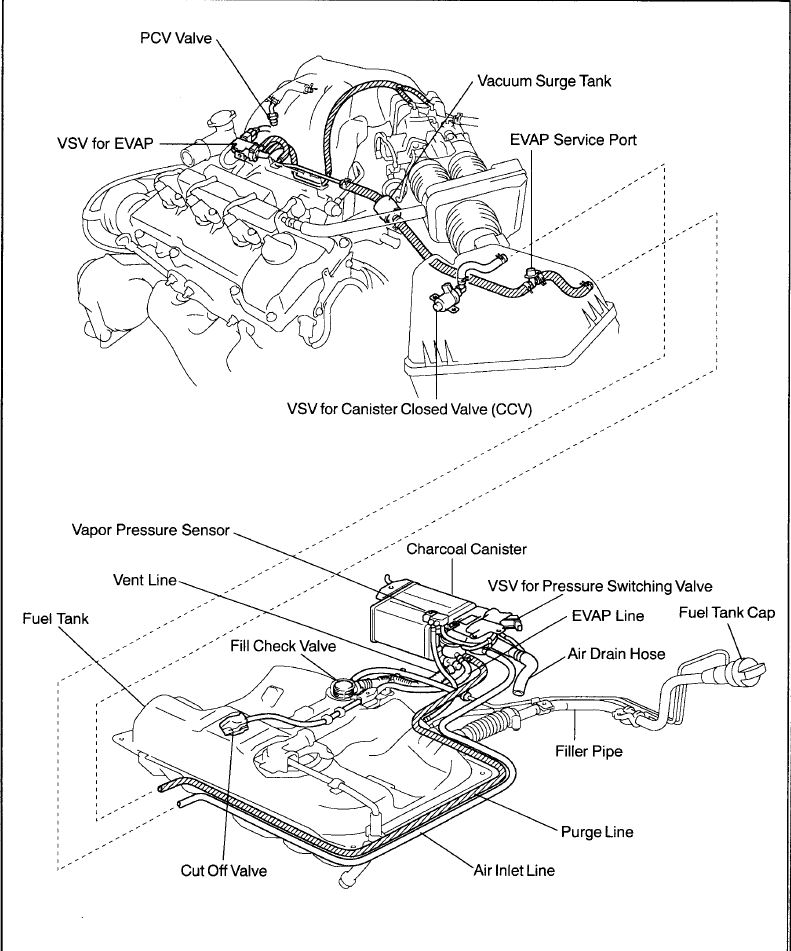 vacuum diagram toyota nation forum toyota car and truck forums