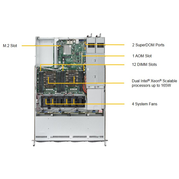 Buy the Supermicro 6019P-WTR Barebone, 1U, 2x LGA3647, 12 DIMM, 4x