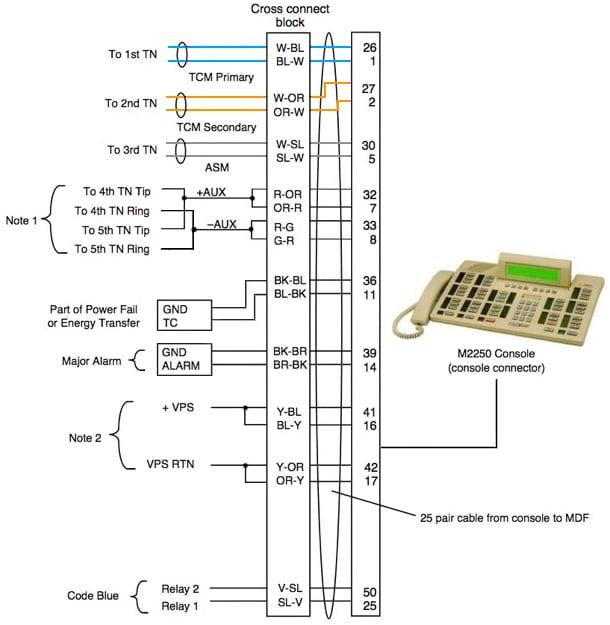 pbx phone system wiring diagram