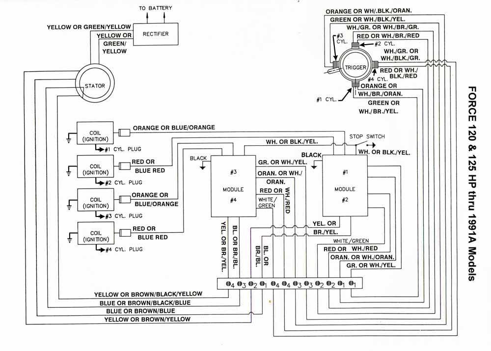 Force 40 Hp Mercury Tachometer Wiring Diagram Allumage Force 90 Hp L Drive Les Forums