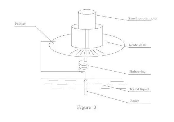 mag ic flow meter bedradings schema