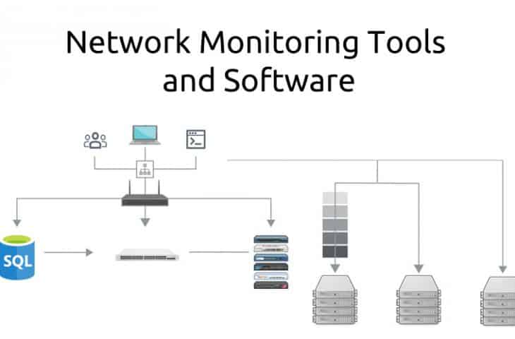 10 Best Network Monitoring Tools  Software of 2019 FREE - UPDATED!