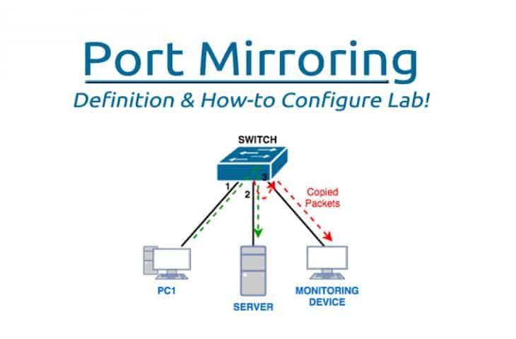 Port Mirroring - A Definition  How It Works,Tutorial Lab  Updated