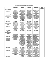 Blank Rubric - Fill Online, Printable, Fillable, Blank ...