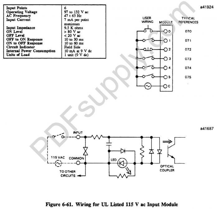 ge fanuc digital input wiring diagram