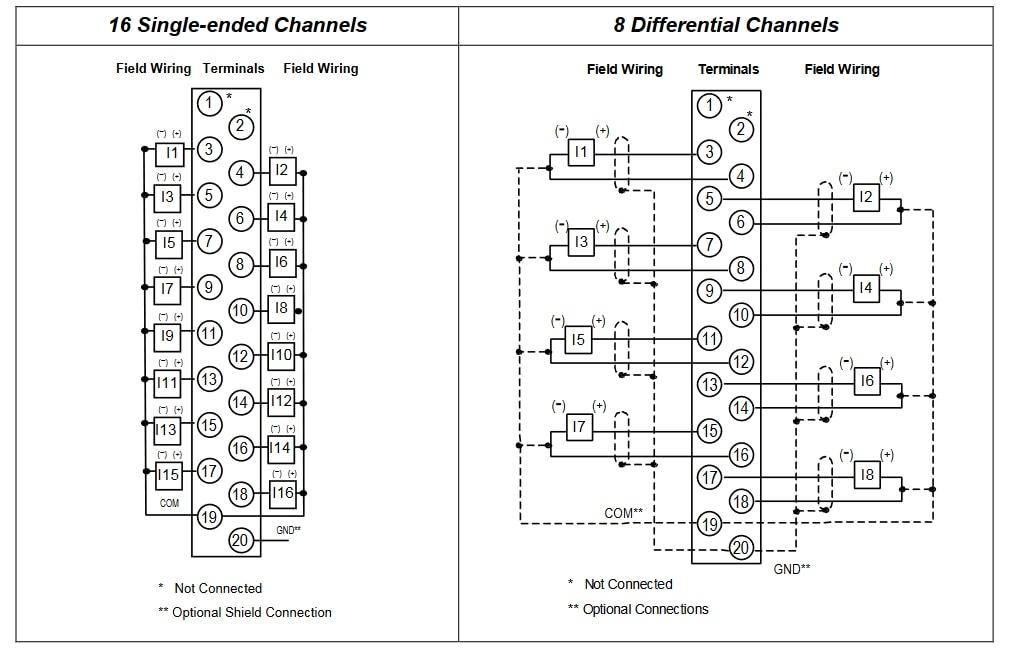 ge fanuc input module wiring diagram