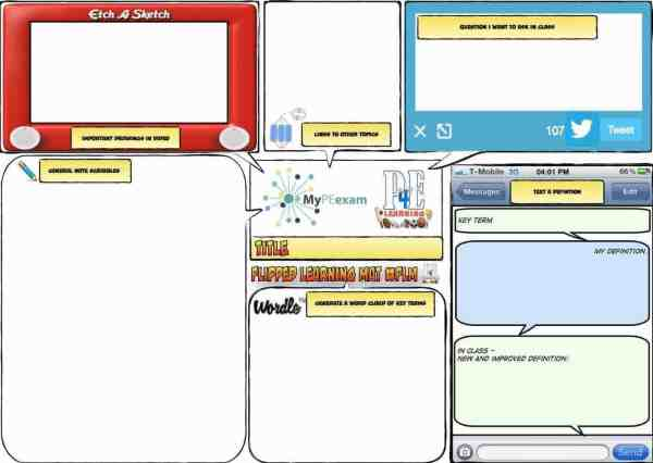 Flipped Learning Mat @PE4Learning
