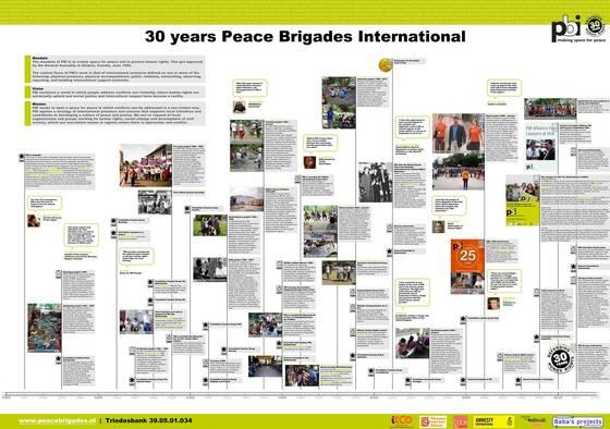 timeline Interesting Timelines Pinterest Timeline - sample advertising timeline