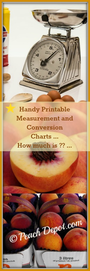 Peach Conversion Measurements Charts - How many Peaches Do You Need?