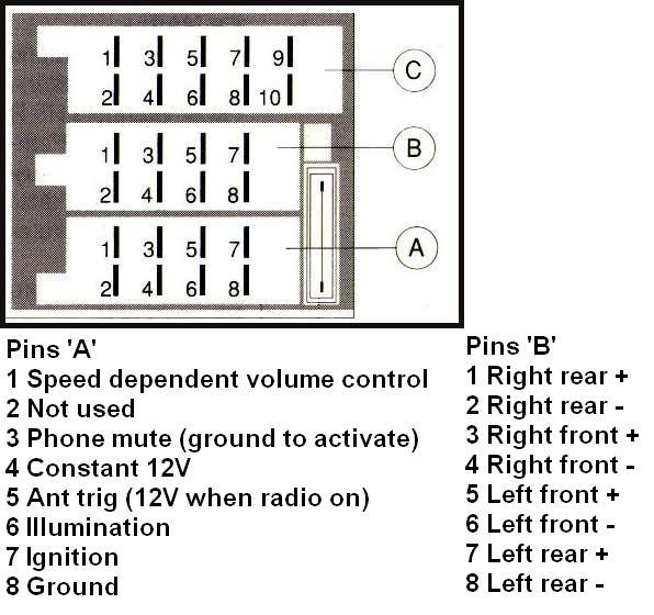 Mercedes C230 Radio Wiring Diagram - Wiring Diagram Write