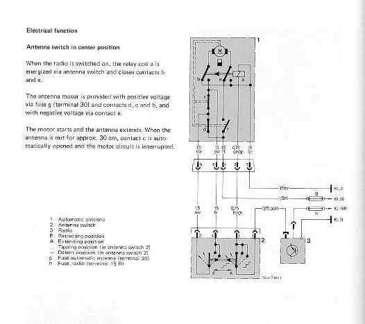 1986 420SEL Hirschmann antenna bench test - PeachParts Mercedes