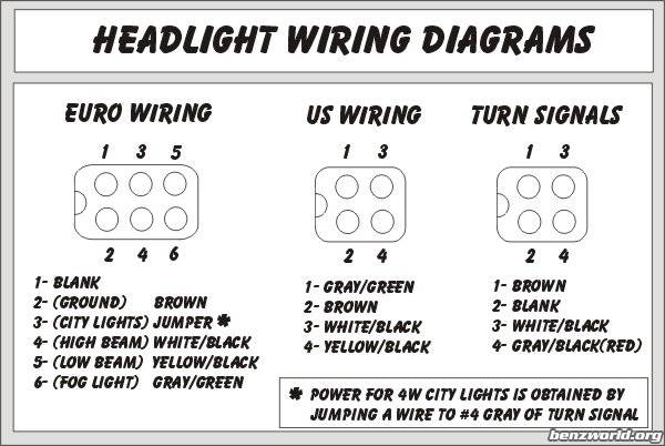 Mercedes 560sec Wiring Diagram Wiring Diagram