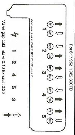 1984 mercedes 380sl fuse box