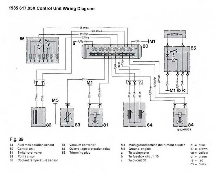 stewart warner tach wiring diagram