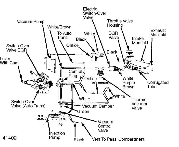 1985 mercedes 300d vacuum diagram