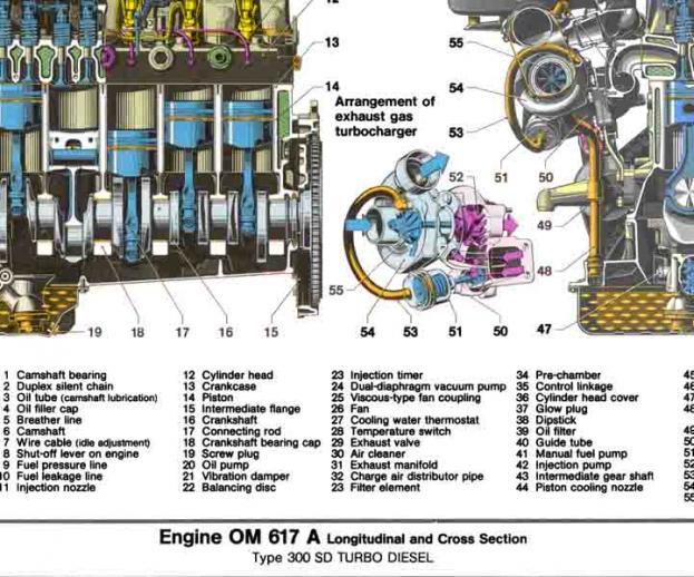 Engine exploded diagram - PeachParts Mercedes-Benz Forum