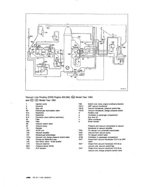 vacuum parts diagram also 1985 mercedes 300d vacuum diagram