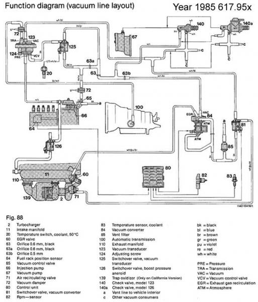 1979 MERCEDES BENZ 450SL VACUUM DIAGRAM - Auto Electrical Wiring Diagram