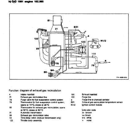 190E Vacuum hose question w/pic - PeachParts Mercedes-Benz Forum