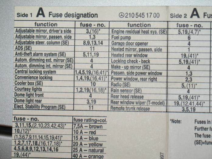 C280 Fuse Box - Wiring Diagram Progresif