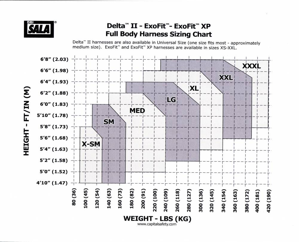 fall protection harness sizing