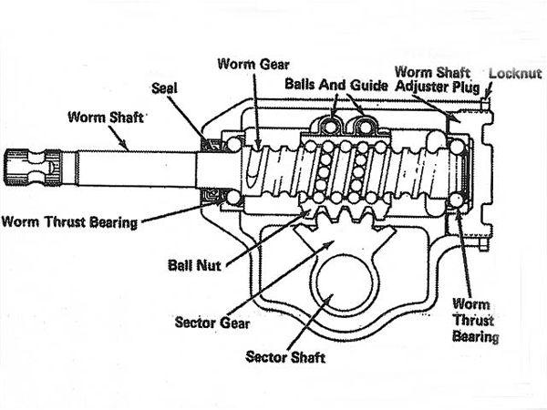 airflo salter electric wire diagram