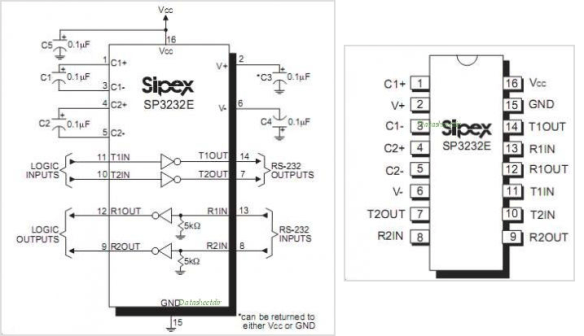 Pinout and extracted from the datasheet of SP3232E wiring diagram, identical to SP3232EEN.