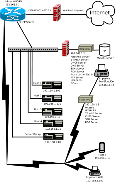 Rj45 T568a Wiring Diagram furthermore Pinouts together with For Jack And Cat 5 Wiring End likewise Usb To Ether  Wiring additionally T568a B Wiring Diagram. on cat5 network wiring diagram