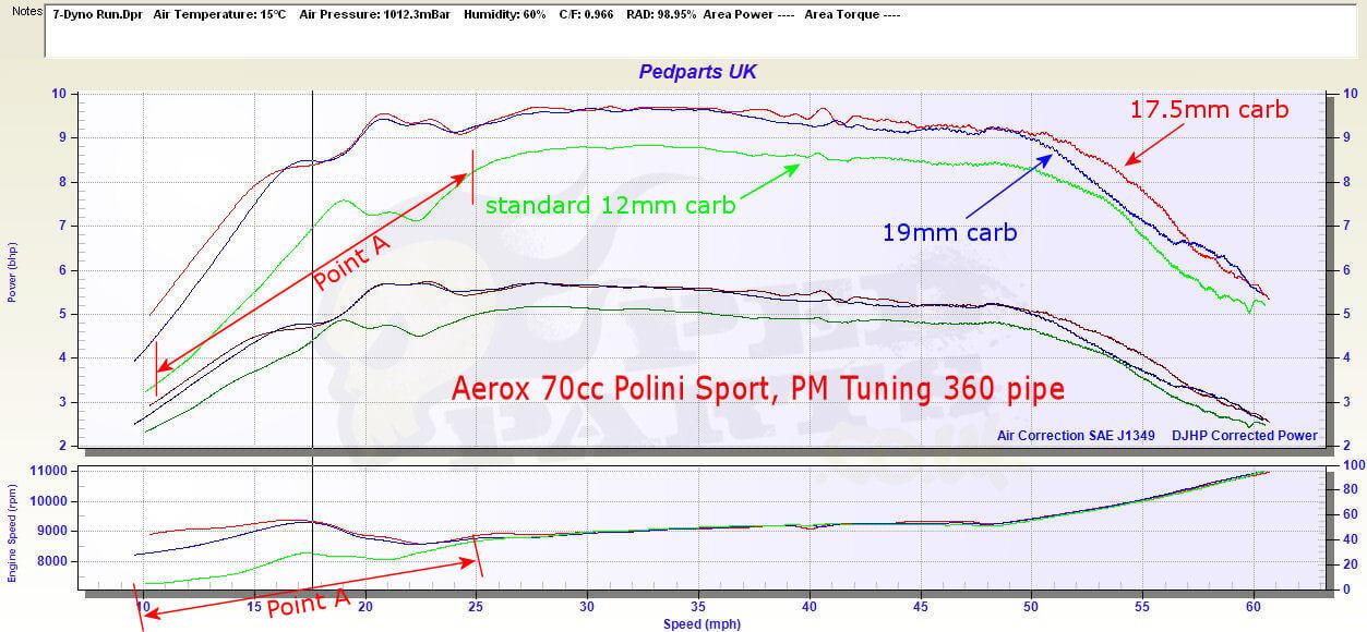 Aerox Wiring Diagram Wiring Diagram