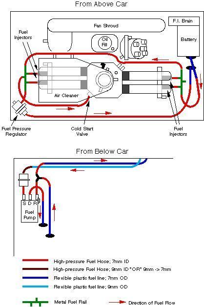 Porsche 914 Engine Diagram Electronic Schematics collections