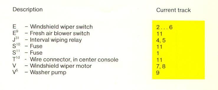 Pelican Parts Porsche 924/944 Electrical Diagrams