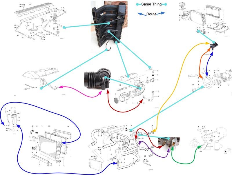 1994 bmw 325i engine diagram