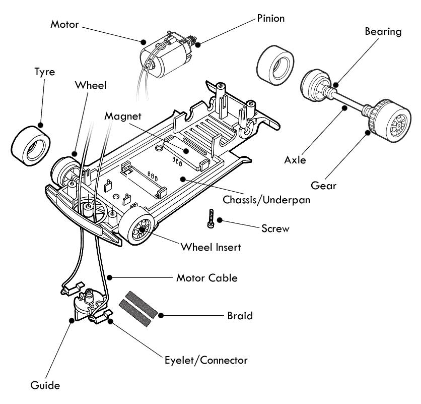 smart electric car parts
