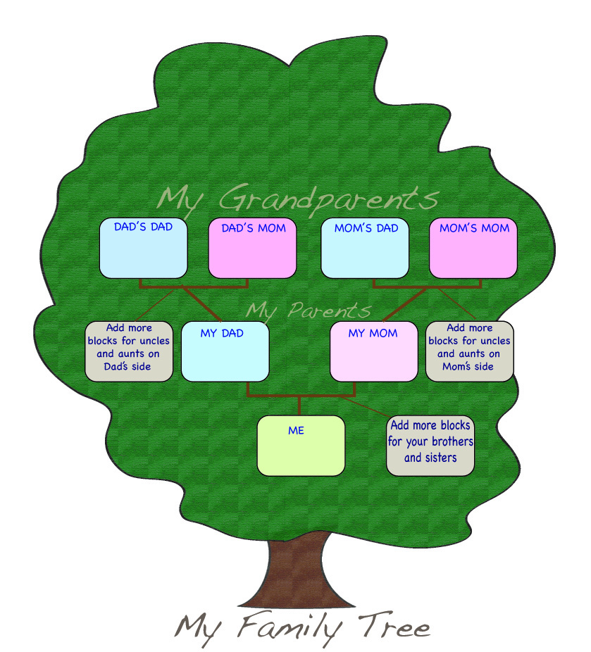photo family tree template xv-gimnazija