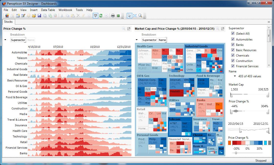 horizon-graph-and-treemap-examplejpg (1121×677) Dataisbeautiful - software evaluation
