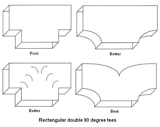 Duct Fittings Ells, Tees, and Reducers