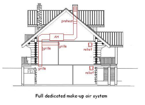 hvac air handler diagram