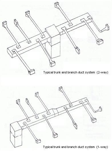 air flow diagram related keywords suggestions air flow diagram