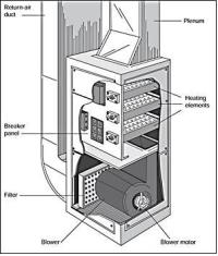 Electric furnace